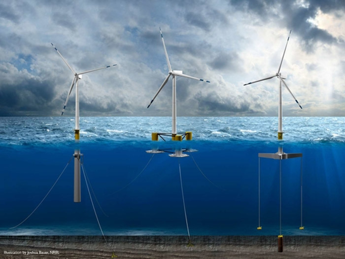 DNV GL issues new guidelines for floating wind turbines - Marine Log