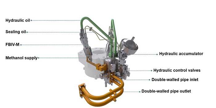 LGIM ENGINE components